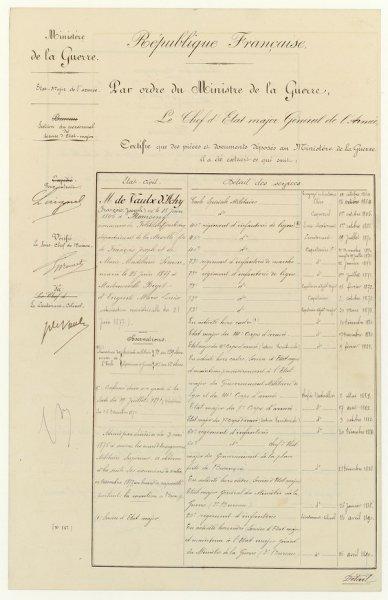 devaux-dachy-etat-service-1800