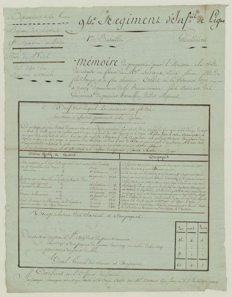 devaux-louis-simon-etat-service-retraite-1809